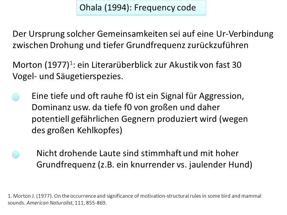 Effort code und Sprechereigenschaften (Gussenhoven, 2004) Der Effort-Code ist mit Sprechereigenschaften wie Entschlossenheit, Begeisterung...