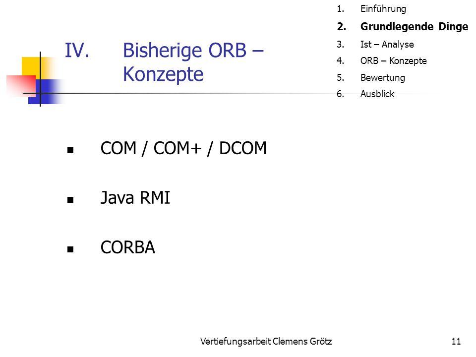 Vertiefungsarbeit Clemens Grötz11 IV.Bisherige ORB – Konzepte COM / COM+ / DCOM Java RMI CORBA 1.Einführung 2.Grundlegende Dinge 3.Ist – Analyse 4.ORB – Konzepte 5.Bewertung 6.Ausblick