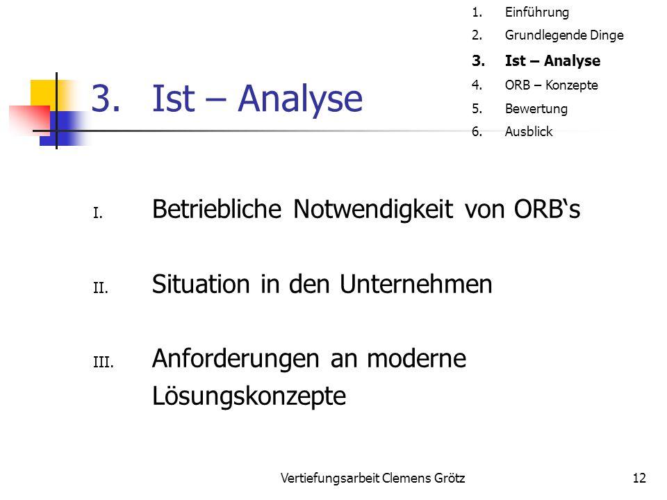 Vertiefungsarbeit Clemens Grötz12 3.Ist – Analyse I. Betriebliche Notwendigkeit von ORB's II. Situation in den Unternehmen III. Anforderungen an moder