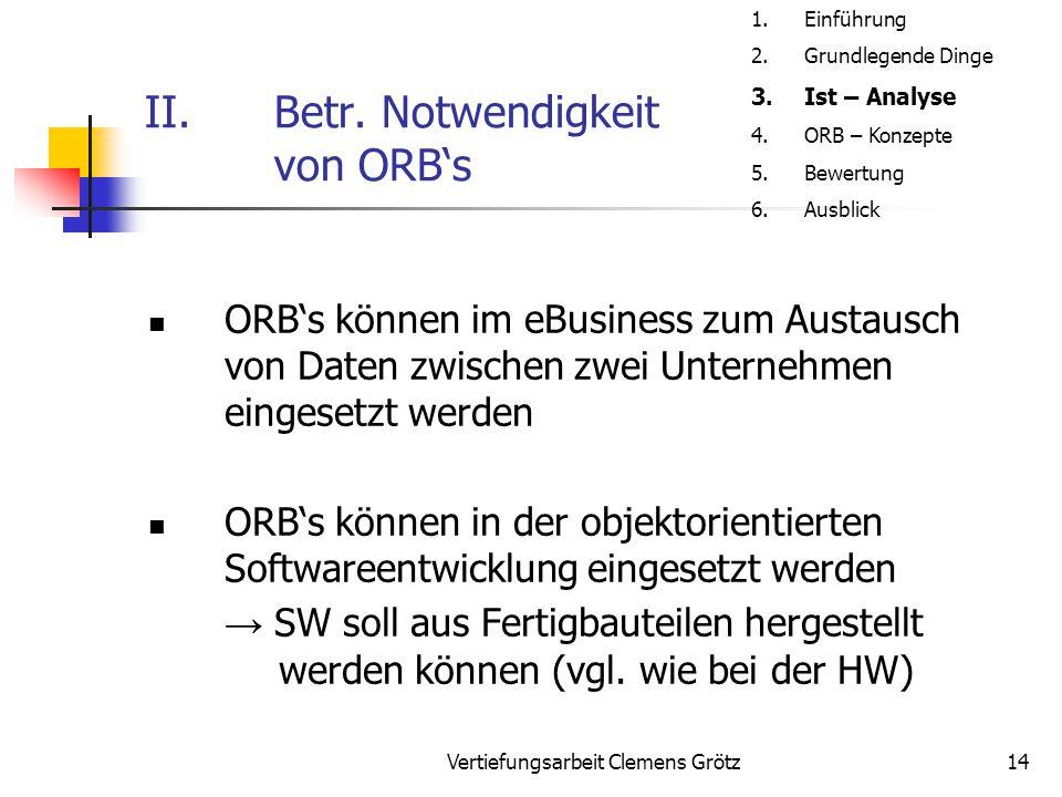 Vertiefungsarbeit Clemens Grötz14 II.Betr. Notwendigkeit von ORB's ORB's können im eBusiness zum Austausch von Daten zwischen zwei Unternehmen eingese