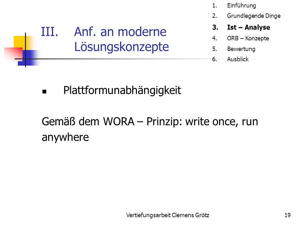 Vertiefungsarbeit Clemens Grötz19 III.Anf. an moderne Lösungskonzepte Plattformunabhängigkeit Gemäß dem WORA – Prinzip: write once, run anywhere 1.Ein