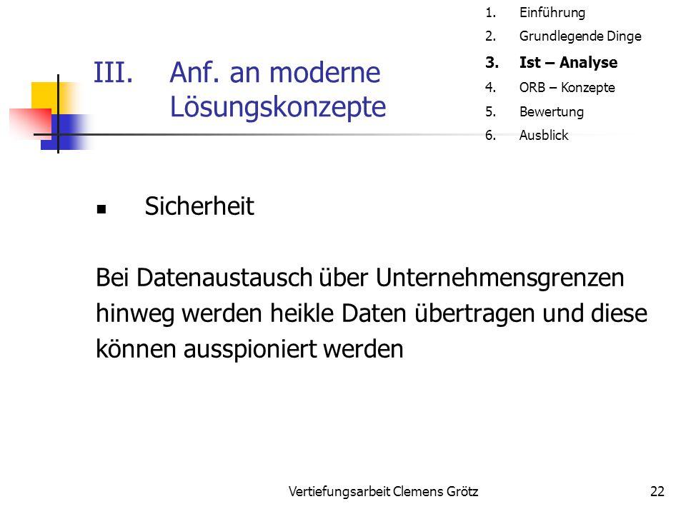 Vertiefungsarbeit Clemens Grötz22 III.Anf. an moderne Lösungskonzepte Sicherheit Bei Datenaustausch über Unternehmensgrenzen hinweg werden heikle Date
