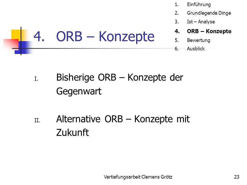Vertiefungsarbeit Clemens Grötz23 4.ORB – Konzepte I. Bisherige ORB – Konzepte der Gegenwart II. Alternative ORB – Konzepte mit Zukunft 1.Einführung 2