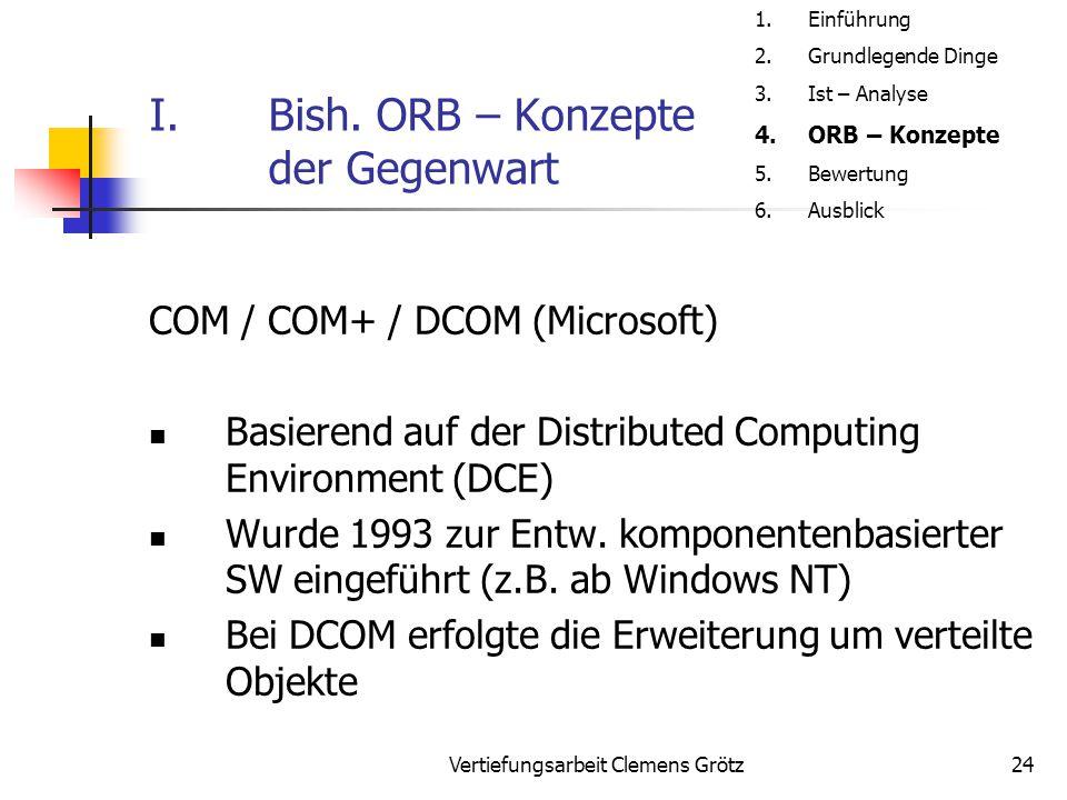 Vertiefungsarbeit Clemens Grötz24 I.Bish. ORB – Konzepte der Gegenwart COM / COM+ / DCOM (Microsoft) Basierend auf der Distributed Computing Environme