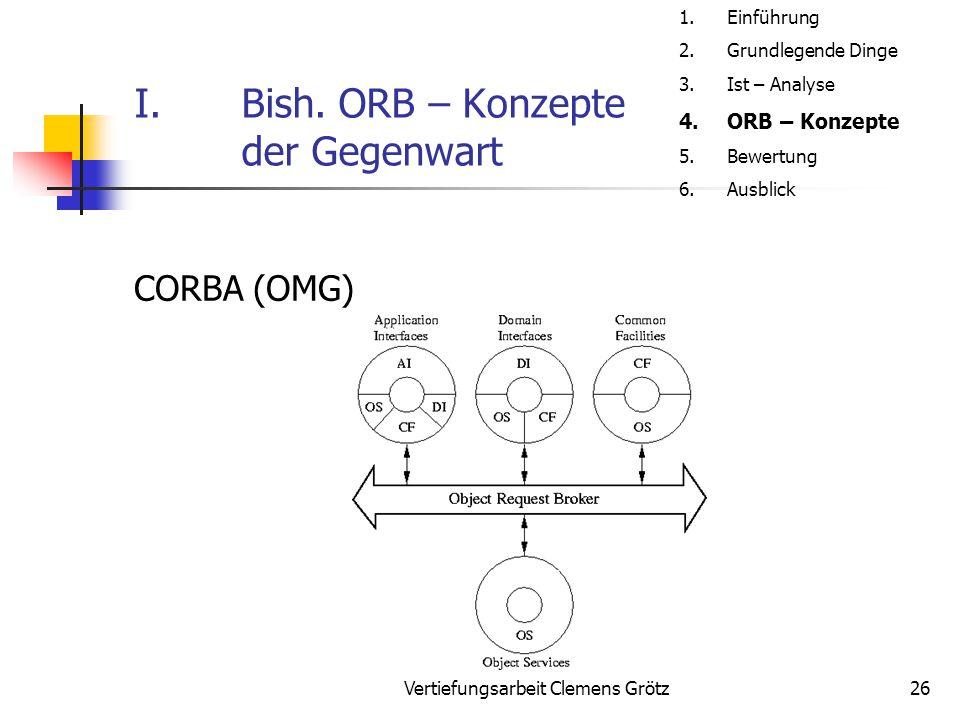 Vertiefungsarbeit Clemens Grötz26 I.Bish. ORB – Konzepte der Gegenwart CORBA (OMG) 1.Einführung 2.Grundlegende Dinge 3.Ist – Analyse 4.ORB – Konzepte