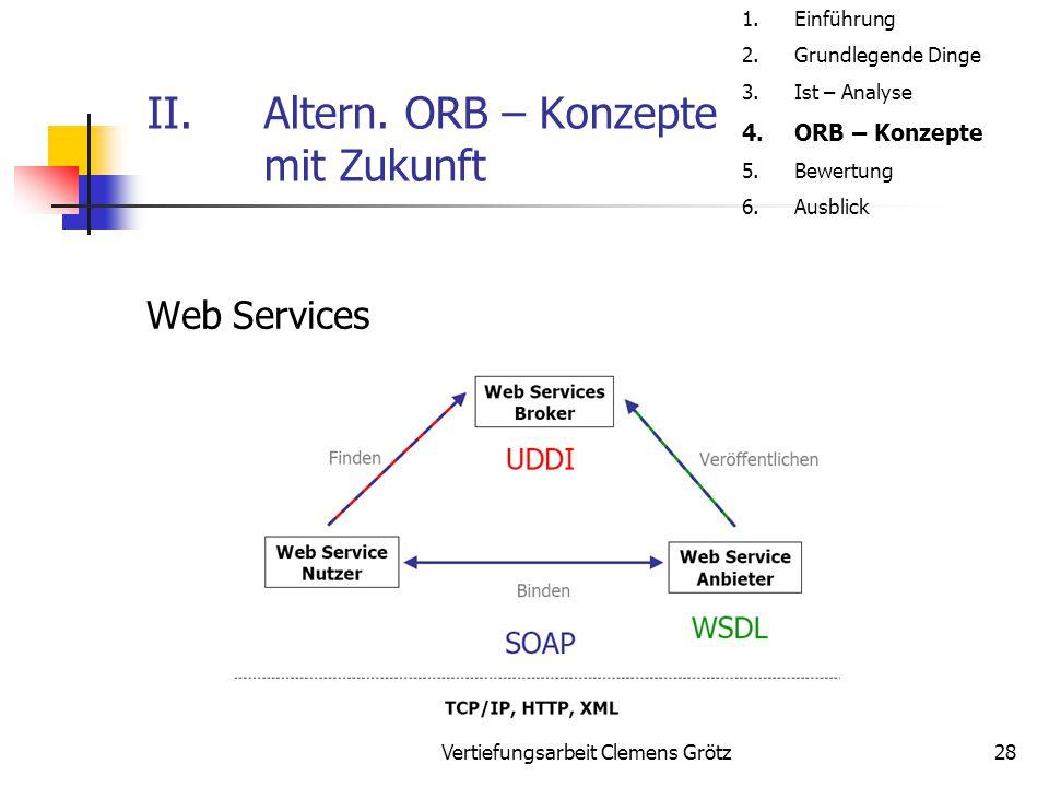Vertiefungsarbeit Clemens Grötz28 II.Altern. ORB – Konzepte mit Zukunft Web Services 1.Einführung 2.Grundlegende Dinge 3.Ist – Analyse 4.ORB – Konzept