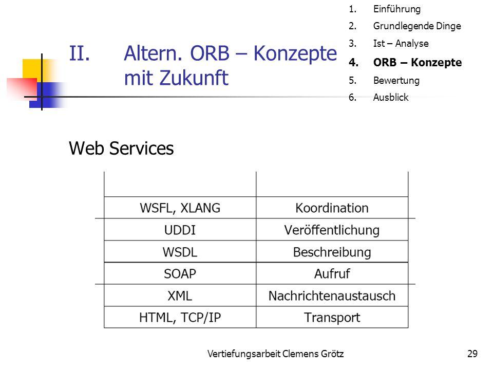 Vertiefungsarbeit Clemens Grötz29 II.Altern. ORB – Konzepte mit Zukunft Web Services 1.Einführung 2.Grundlegende Dinge 3.Ist – Analyse 4.ORB – Konzept