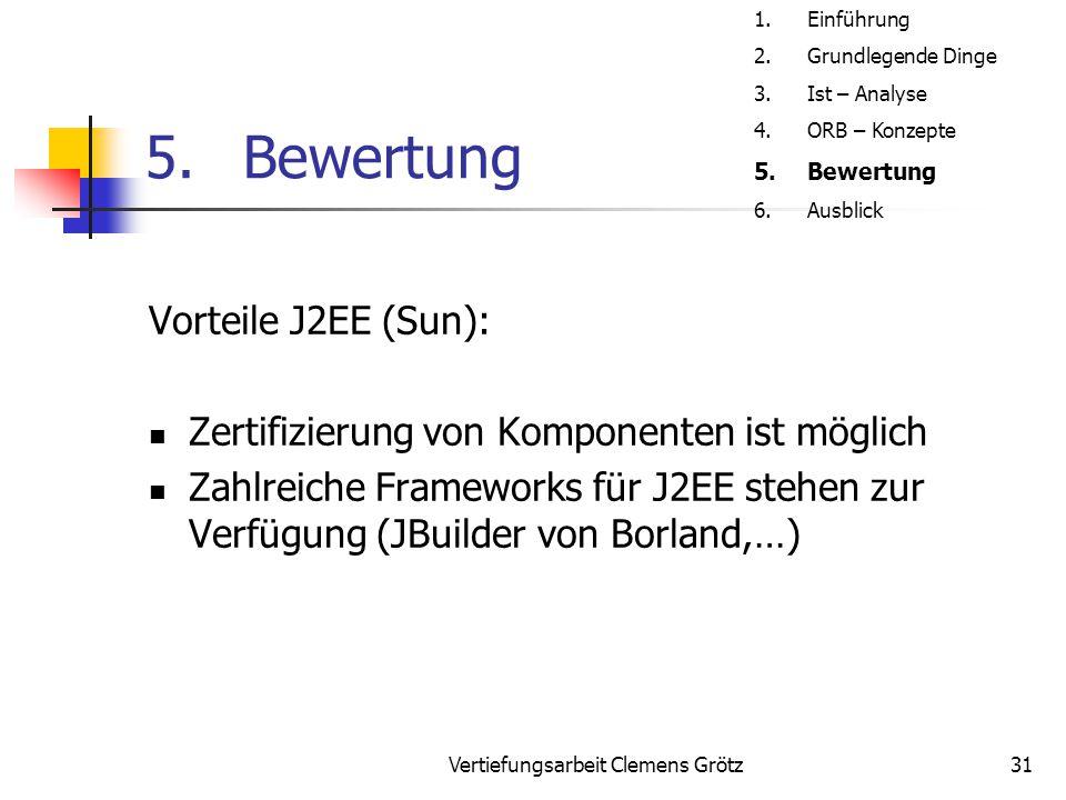 Vertiefungsarbeit Clemens Grötz31 5.Bewertung Vorteile J2EE (Sun): Zertifizierung von Komponenten ist möglich Zahlreiche Frameworks für J2EE stehen zur Verfügung (JBuilder von Borland,…) 1.Einführung 2.Grundlegende Dinge 3.Ist – Analyse 4.ORB – Konzepte 5.Bewertung 6.Ausblick