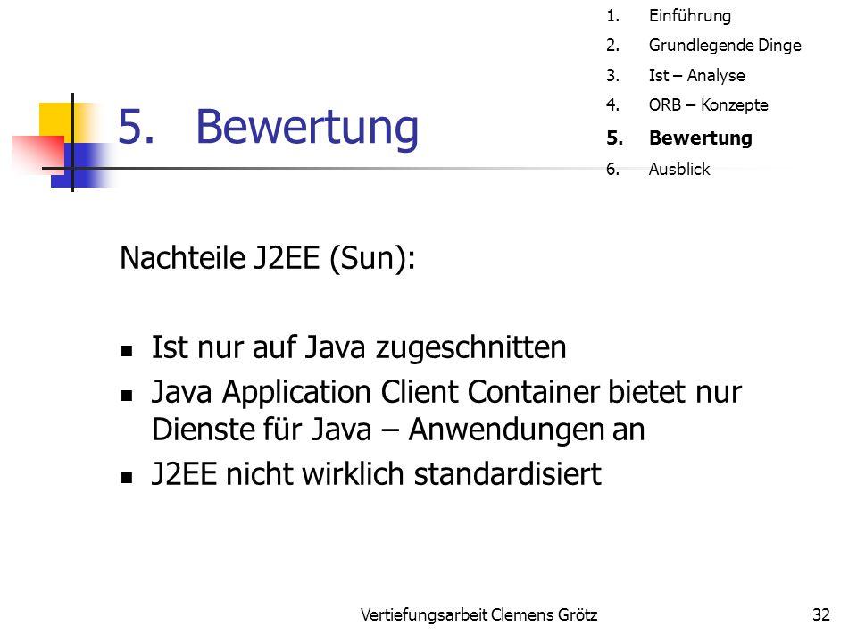 Vertiefungsarbeit Clemens Grötz32 5.Bewertung Nachteile J2EE (Sun): Ist nur auf Java zugeschnitten Java Application Client Container bietet nur Dienste für Java – Anwendungen an J2EE nicht wirklich standardisiert 1.Einführung 2.Grundlegende Dinge 3.Ist – Analyse 4.ORB – Konzepte 5.Bewertung 6.Ausblick