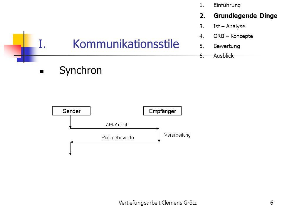 Vertiefungsarbeit Clemens Grötz6 I.Kommunikationsstile Synchron 1.Einführung 2.Grundlegende Dinge 3.Ist – Analyse 4.ORB – Konzepte 5.Bewertung 6.Ausbl