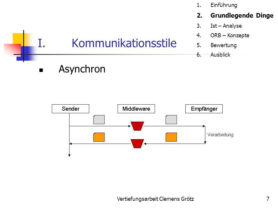 Vertiefungsarbeit Clemens Grötz7 I.Kommunikationsstile Asynchron 1.Einführung 2.Grundlegende Dinge 3.Ist – Analyse 4.ORB – Konzepte 5.Bewertung 6.Ausb