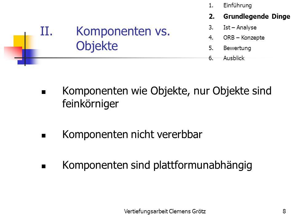 Vertiefungsarbeit Clemens Grötz8 II.Komponenten vs. Objekte Komponenten wie Objekte, nur Objekte sind feinkörniger Komponenten nicht vererbbar Kompone