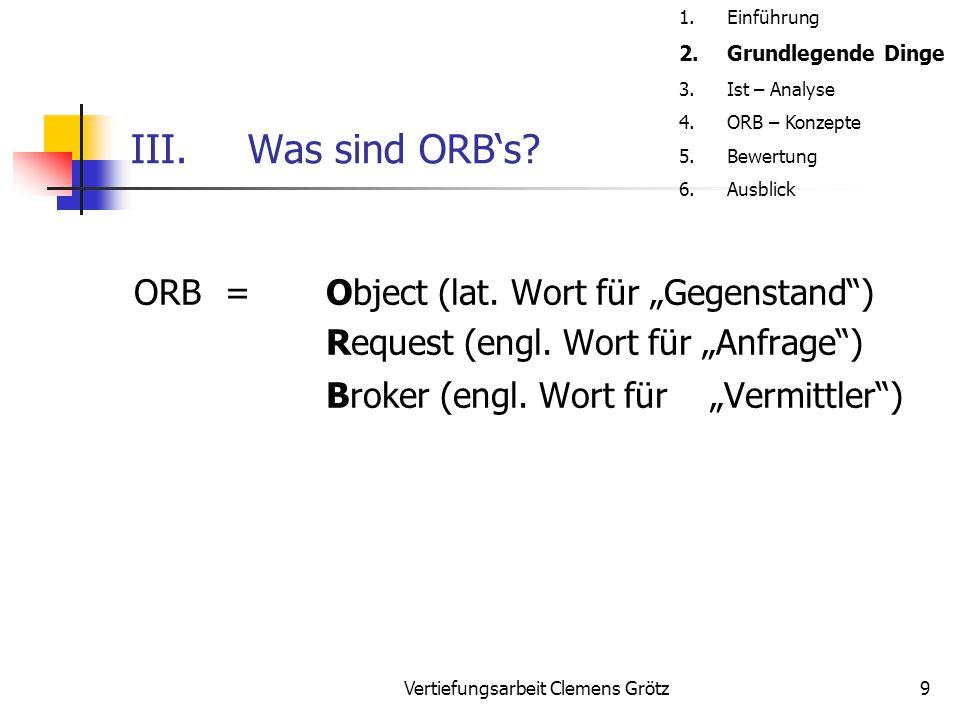 Vertiefungsarbeit Clemens Grötz30 5.Bewertung Vorteile J2EE (Sun): Unterstützung von synchroner / asynchroner Kommunikation Unterstützung von offenen und anerkannten Standards Kann auf allen Plattformen eingesetzt werden, auf denen eine JVM und ein JDK verfügbar ist 1.Einführung 2.Grundlegende Dinge 3.Ist – Analyse 4.ORB – Konzepte 5.Bewertung 6.Ausblick