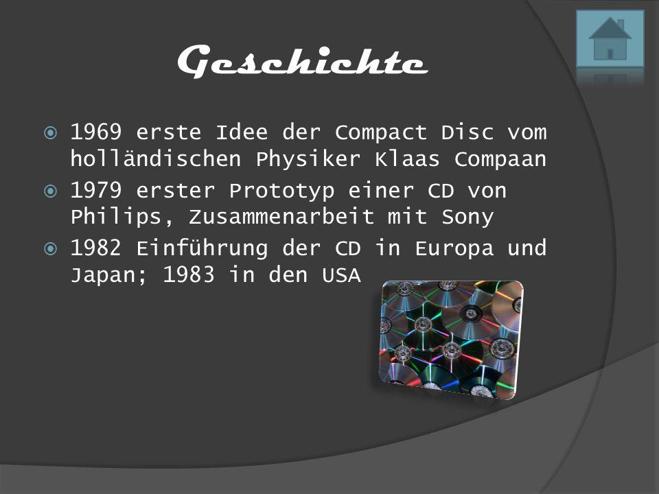 Geschichte  1969 erste Idee der Compact Disc vom holländischen Physiker Klaas Compaan  1979 erster Prototyp einer CD von Philips, Zusammenarbeit mit