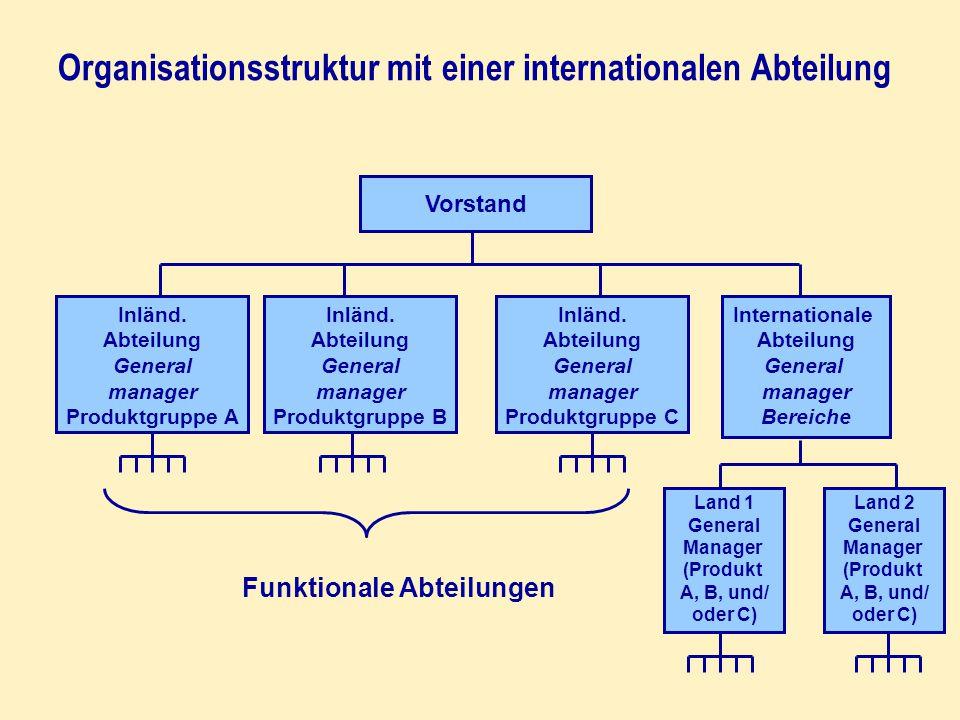 Organisationsstruktur mit einer internationalen Abteilung Vorstand Inländ. Abteilung General manager Produktgruppe A Inländ. Abteilung General manager