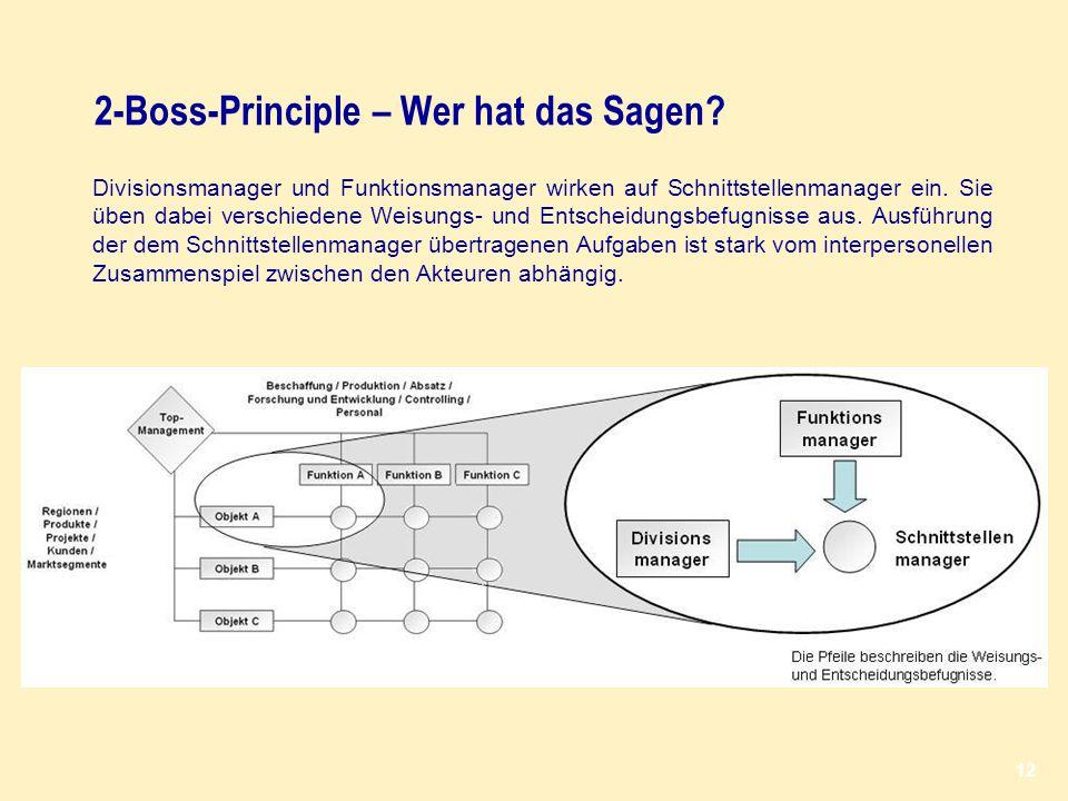 2-Boss-Principle – Wer hat das Sagen? Divisionsmanager und Funktionsmanager wirken auf Schnittstellenmanager ein. Sie üben dabei verschiedene Weisungs
