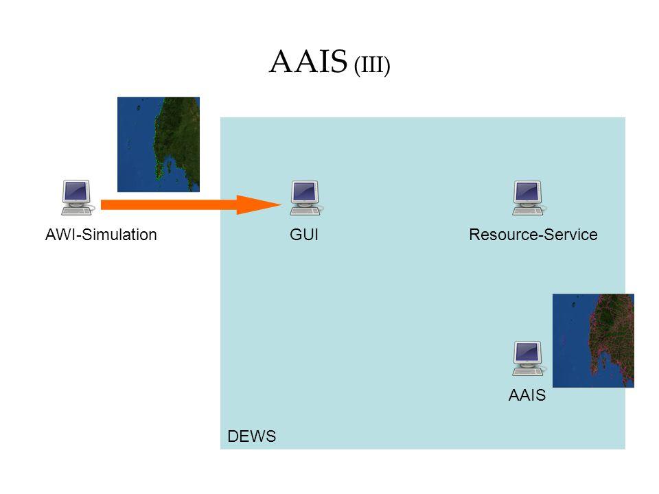 DEWS AAIS (III) GUIAWI-SimulationResource-Service AAIS