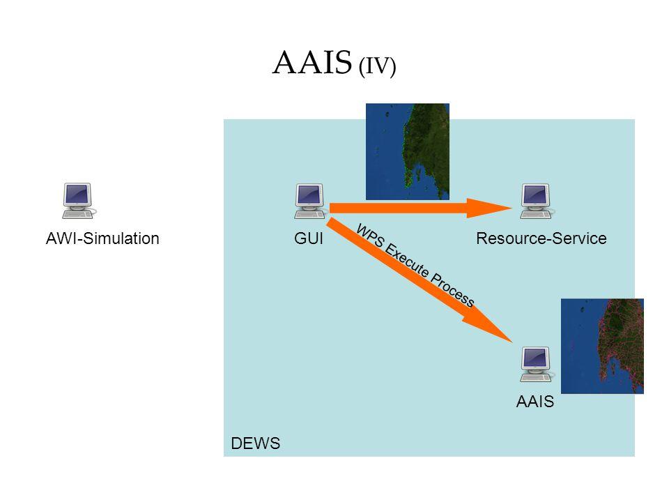 DEWS AAIS (IV) GUIAWI-SimulationResource-Service AAIS WPS Execute Process