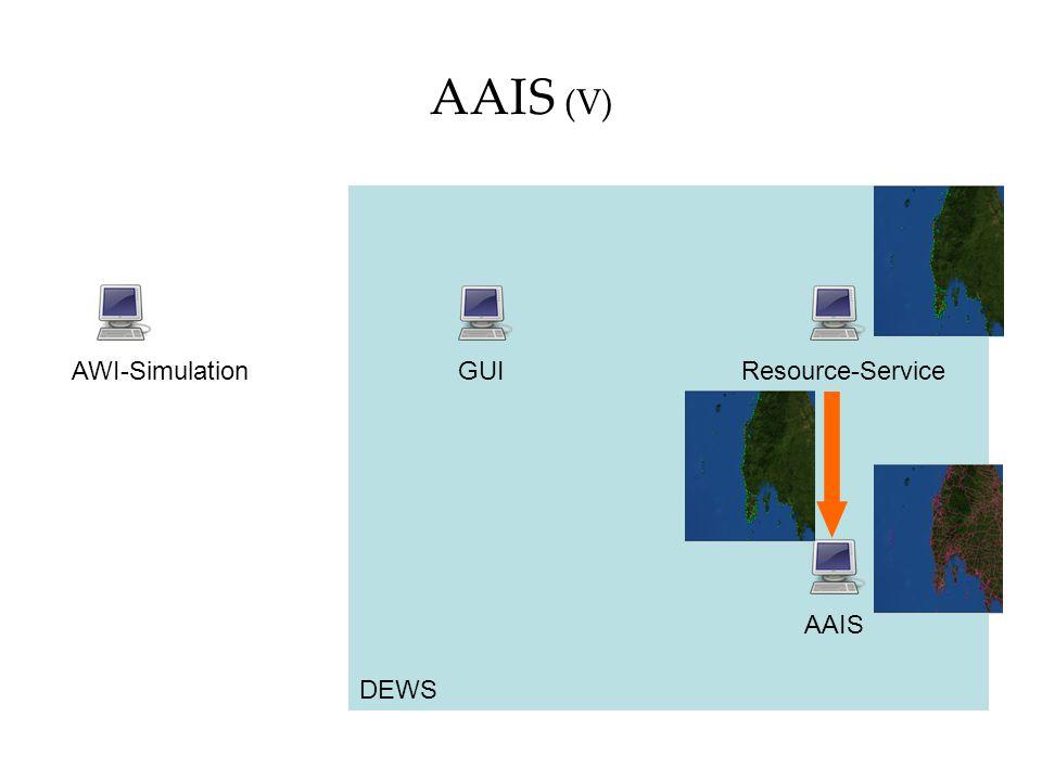 DEWS AAIS (V) GUIAWI-SimulationResource-Service AAIS