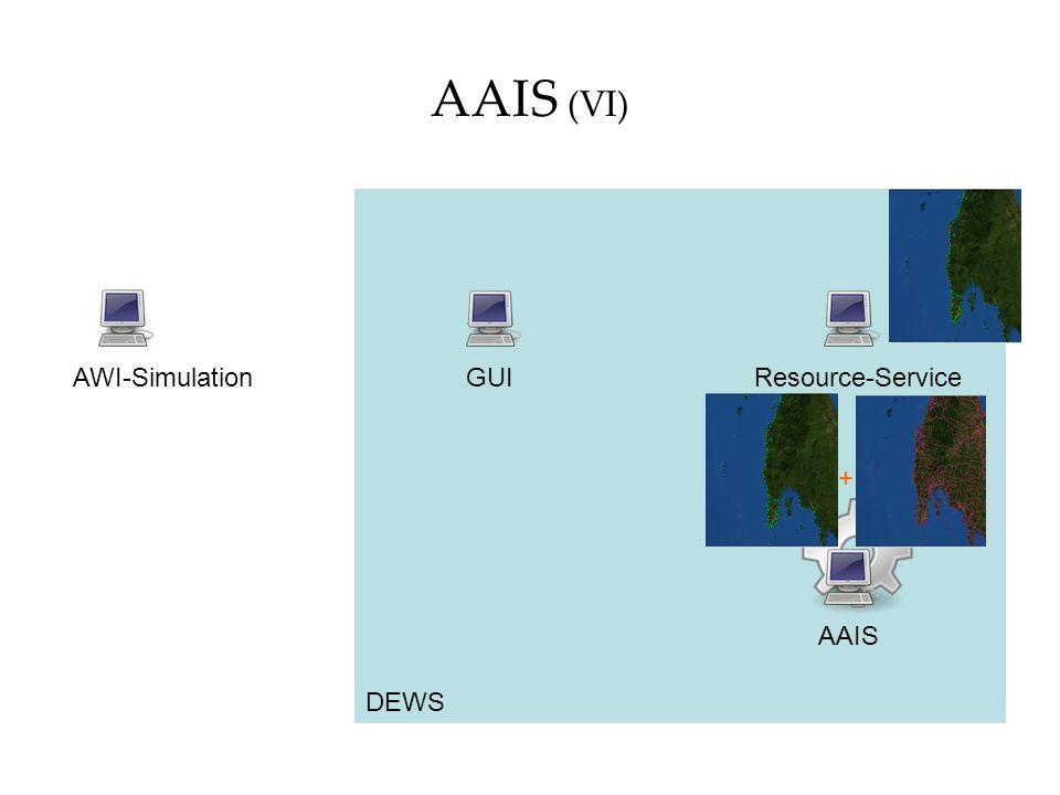 DEWS AAIS (VI) GUIAWI-SimulationResource-Service AAIS +