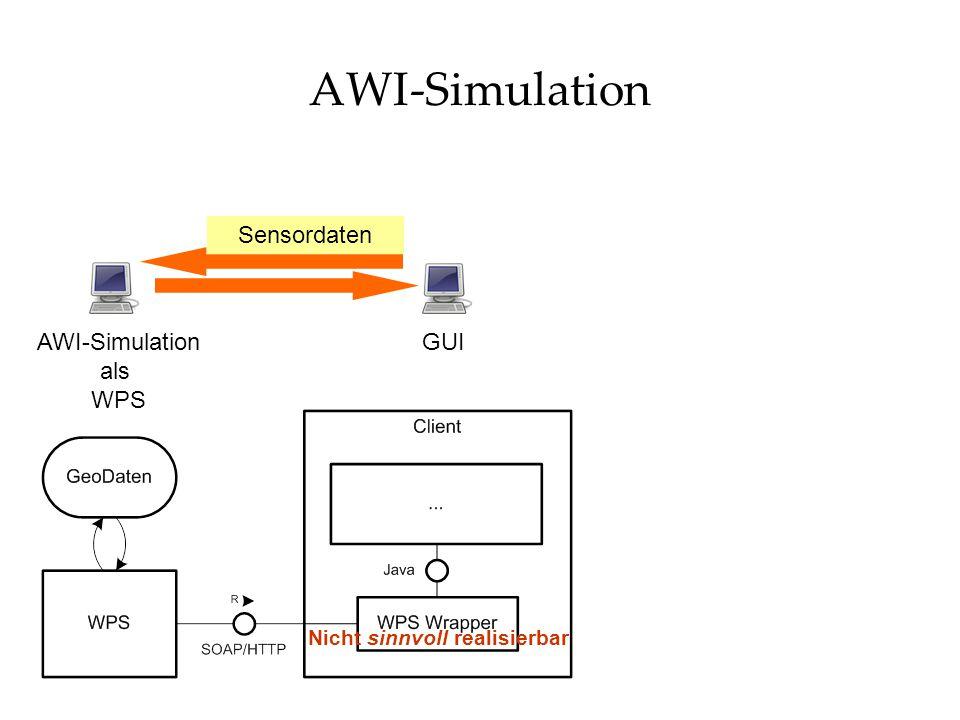 AWI-Simulation GUIAWI-Simulation als WPS Sensordaten Nicht sinnvoll realisierbar