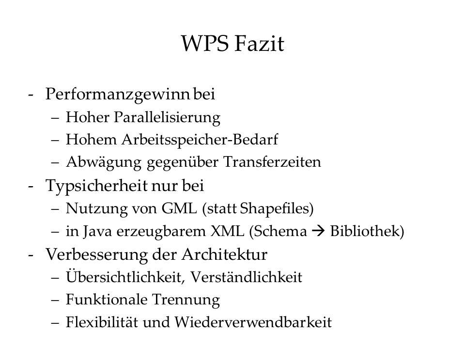 WPS Fazit -Performanzgewinn bei –Hoher Parallelisierung –Hohem Arbeitsspeicher-Bedarf –Abwägung gegenüber Transferzeiten -Typsicherheit nur bei –Nutzung von GML (statt Shapefiles) –in Java erzeugbarem XML (Schema  Bibliothek) -Verbesserung der Architektur –Übersichtlichkeit, Verständlichkeit –Funktionale Trennung –Flexibilität und Wiederverwendbarkeit