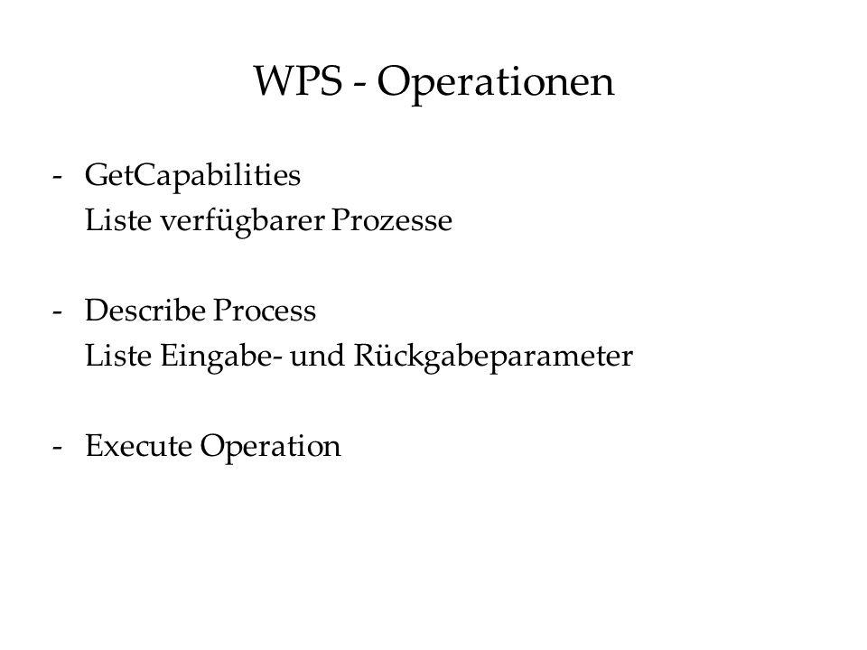 WPS - Operationen -GetCapabilities Liste verfügbarer Prozesse -Describe Process Liste Eingabe- und Rückgabeparameter -Execute Operation