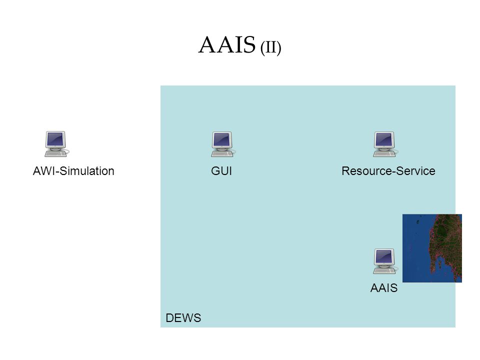 DEWS AAIS (II) GUIAWI-SimulationResource-Service AAIS