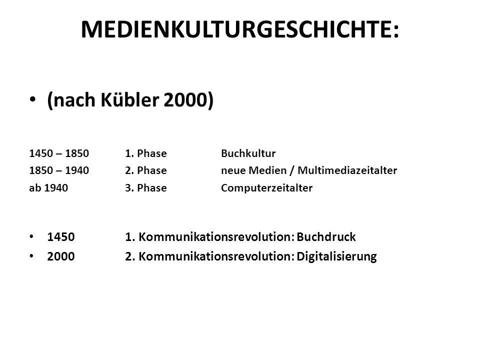 MEDIENKULTURGESCHICHTE: (nach Kübler 2000) 1450 – 1850 1. PhaseBuchkultur 1850 – 1940 2. Phaseneue Medien / Multimediazeitalter ab 19403. PhaseCompute