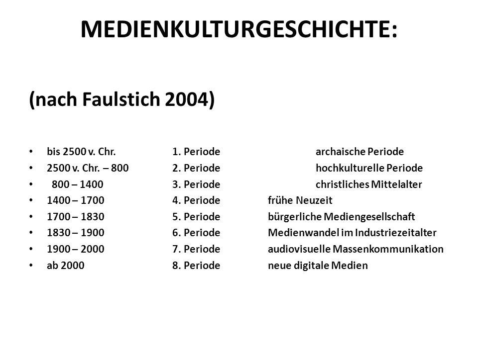 MEDIENKULTURGESCHICHTE: (nach Faulstich 2004) bis 2500 v. Chr.1. Periodearchaische Periode 2500 v. Chr. – 8002. Periodehochkulturelle Periode 800 – 14