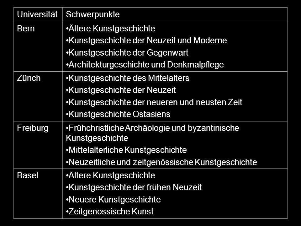 UniversitätSchwerpunkte BernÄltere Kunstgeschichte Kunstgeschichte der Neuzeit und Moderne Kunstgeschichte der Gegenwart Architekturgeschichte und Den