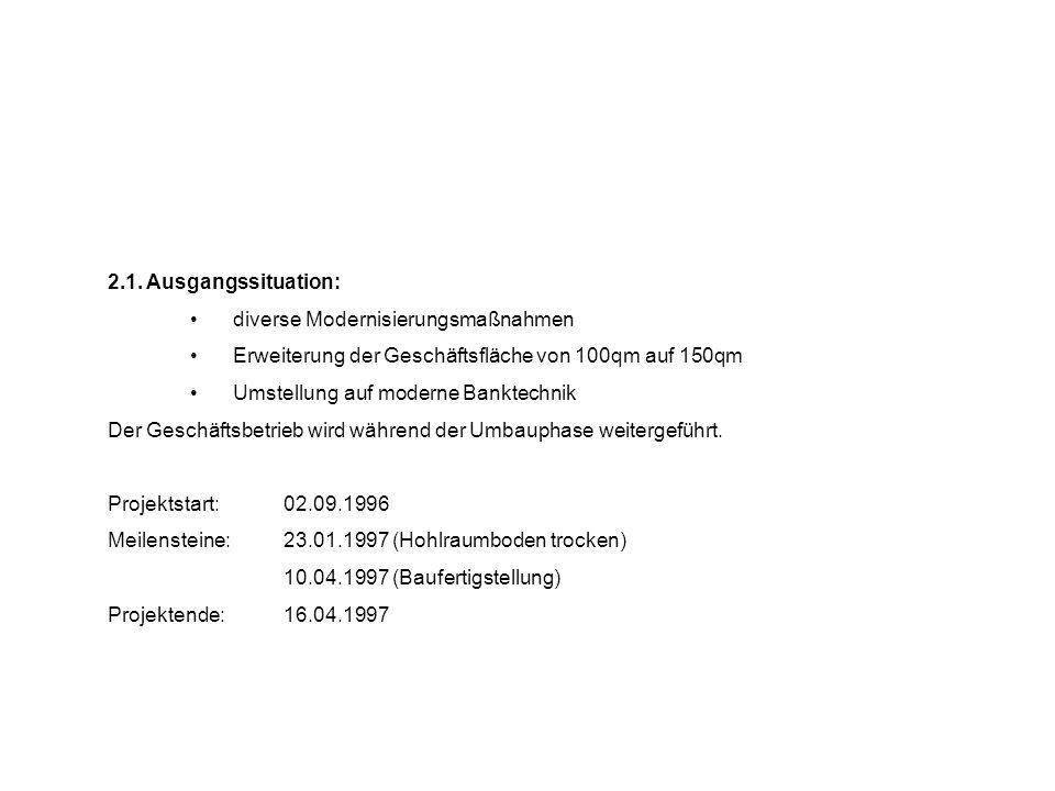2.1. Ausgangssituation: diverse Modernisierungsmaßnahmen Erweiterung der Geschäftsfläche von 100qm auf 150qm Umstellung auf moderne Banktechnik Der Ge