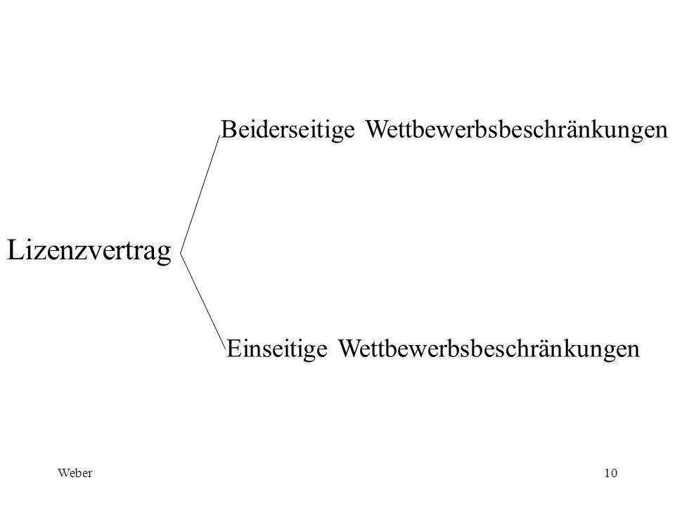 Weber10 Lizenzvertrag Beiderseitige Wettbewerbsbeschränkungen Einseitige Wettbewerbsbeschränkungen