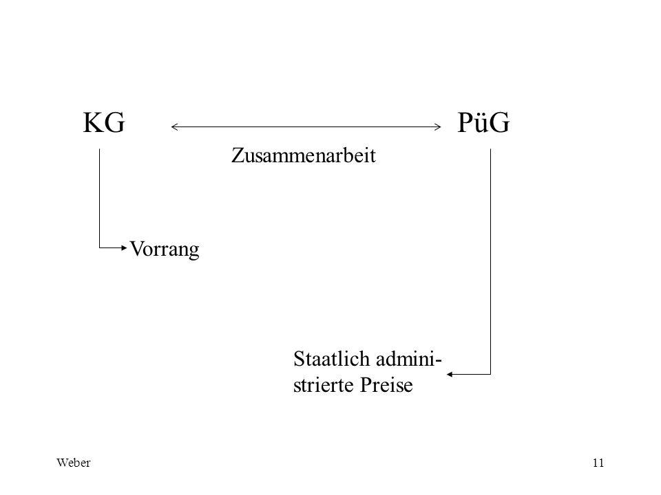 Weber11 KGPüG Vorrang Zusammenarbeit Staatlich admini- strierte Preise