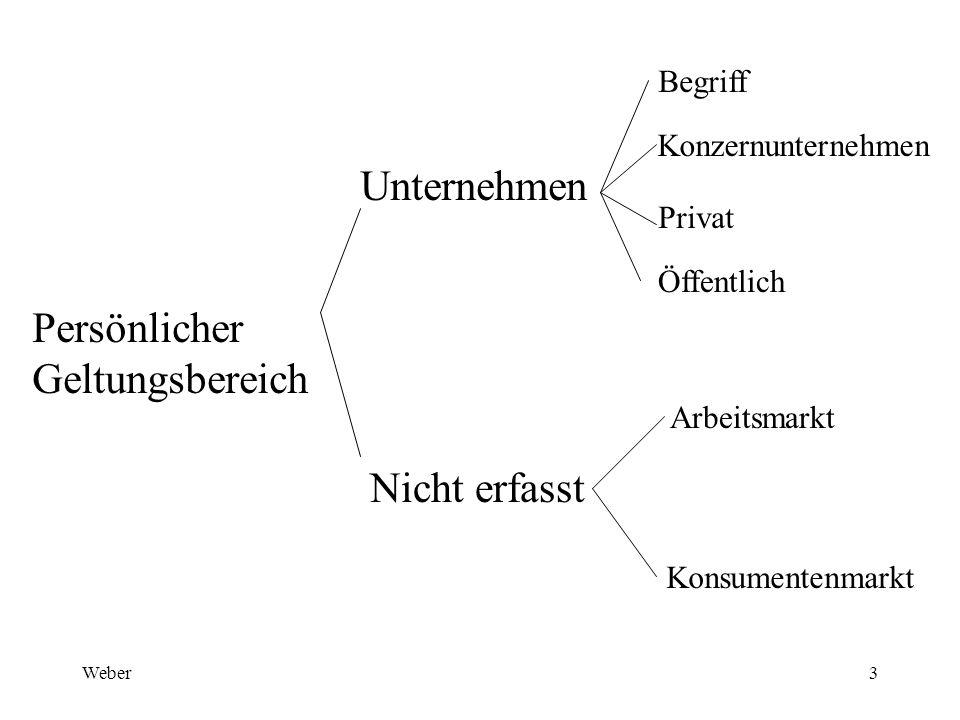 Weber4 Sachlicher Geltungsbereich Wettbewerbsabreden Missbräuchliches Verhalten bei Marktmacht Unternehmenszusammenschluss