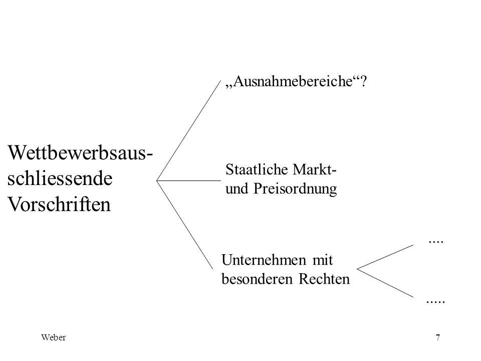 """Weber7 Wettbewerbsaus- schliessende Vorschriften """"Ausnahmebereiche ."""