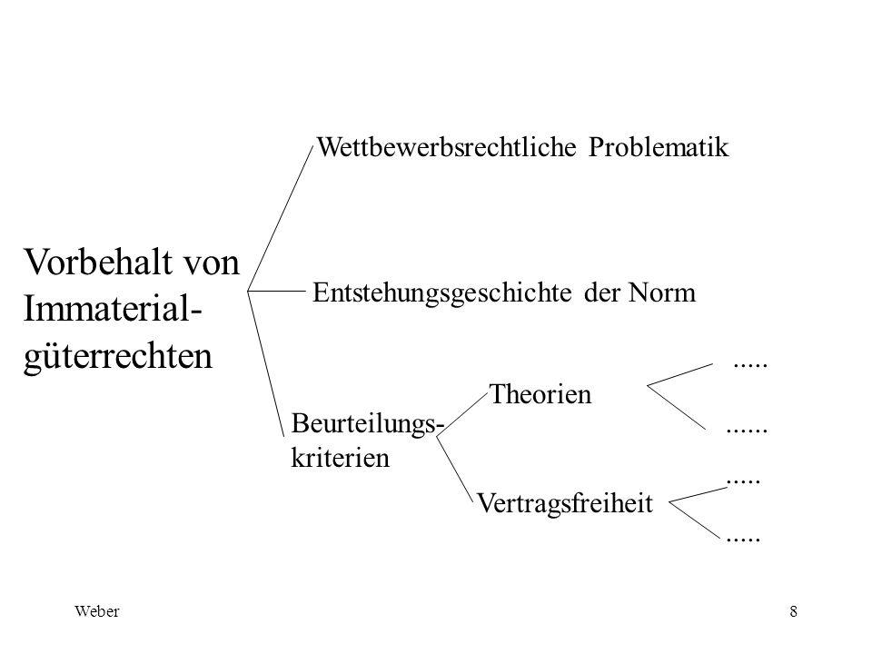 Weber8 Vorbehalt von Immaterial- güterrechten Wettbewerbsrechtliche Problematik Entstehungsgeschichte der Norm Beurteilungs- kriterien Theorien Vertragsfreiheit................