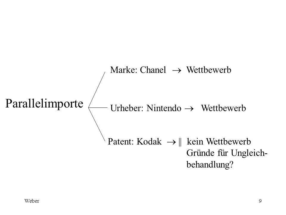 Weber9 Parallelimporte Marke: Chanel  Wettbewerb Urheber: Nintendo  Wettbewerb Patent: Kodak  || kein Wettbewerb Gründe für Ungleich- behandlung