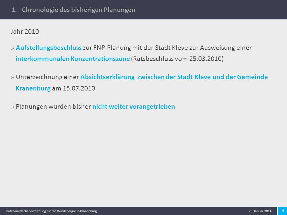 4 Potenzialflächenermittlung für die Windenergie in Kranenburg 23. Januar 2014 1. Chronologie des bisherigen Planungen Jahr 2010 » Aufstellungsbeschlu