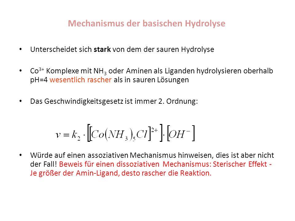 Die Dissoziation der meisten Metall-Porphyrine M(II)P ist sehr langsam.