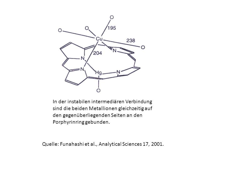 Quelle: Funahashi et al., Analytical Sciences 17, 2001. In der instabilen intermediären Verbindung sind die beiden Metallionen gleichzeitig auf den ge