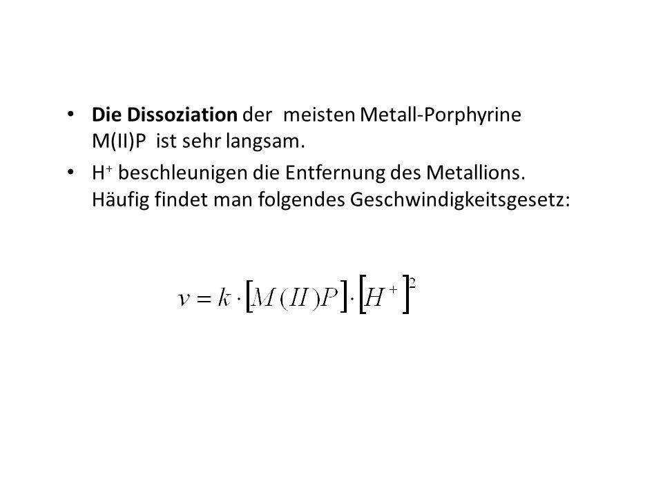 Die Dissoziation der meisten Metall-Porphyrine M(II)P ist sehr langsam. H + beschleunigen die Entfernung des Metallions. Häufig findet man folgendes G