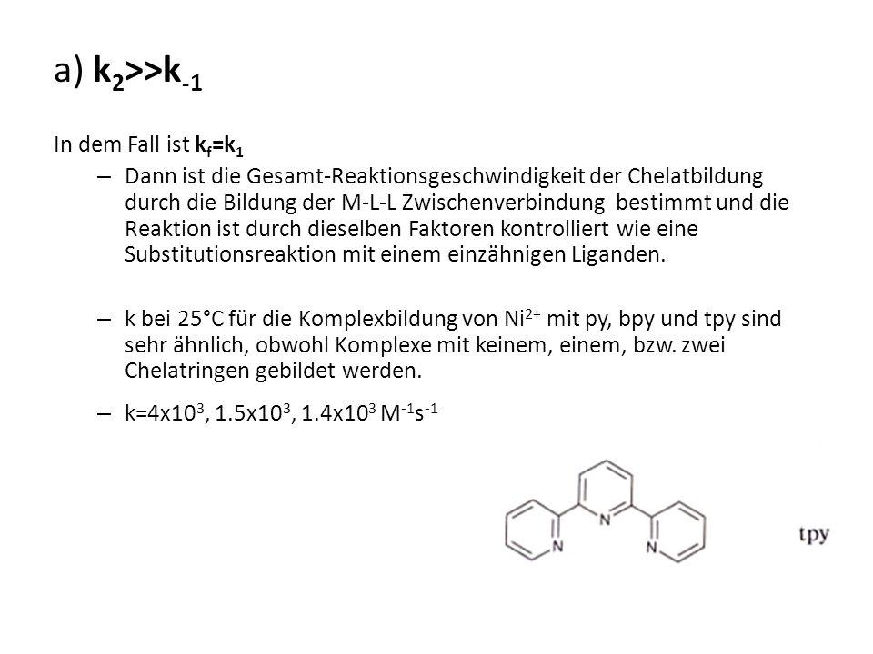 a) k 2 >>k -1 In dem Fall ist k f =k 1 – Dann ist die Gesamt-Reaktionsgeschwindigkeit der Chelatbildung durch die Bildung der M-L-L Zwischenverbindung