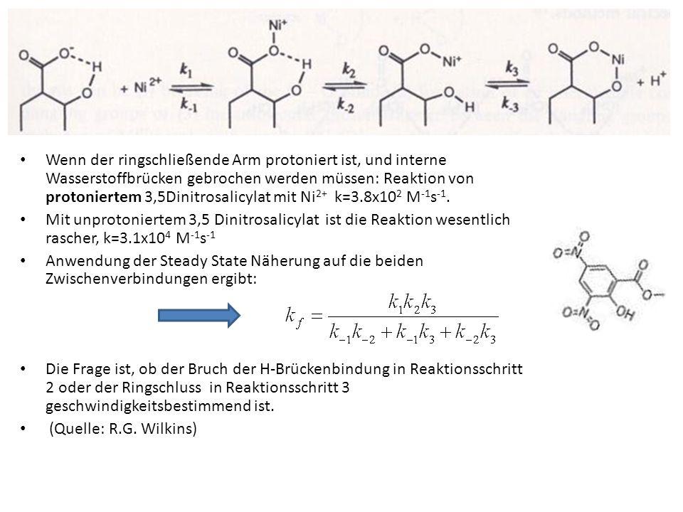 Effekt des pH auf die Geschwindigkeit der Substitution bei Chelatkomplexen Das Verhalten eines Chelatliganden L und seiner protonierten Form LH + ist unterschiedlich Sowohl die Bildung als auch die Hydrolyse von Chelatkomplexen ist daher in der Regel pH-abhängig weil gewöhnlich K 1 >K 3 Kinetische Messungen an Metallkomplexen (Ni 2+, Cr 3+ ) von Polyaminen zeigten, dass auch k 2 >>k 3 In der umgekehrten Richtung kann ein Proton die Ringöffnung direkt unterstützen, oder auf dem Weg reaktiver protonierter Spezies