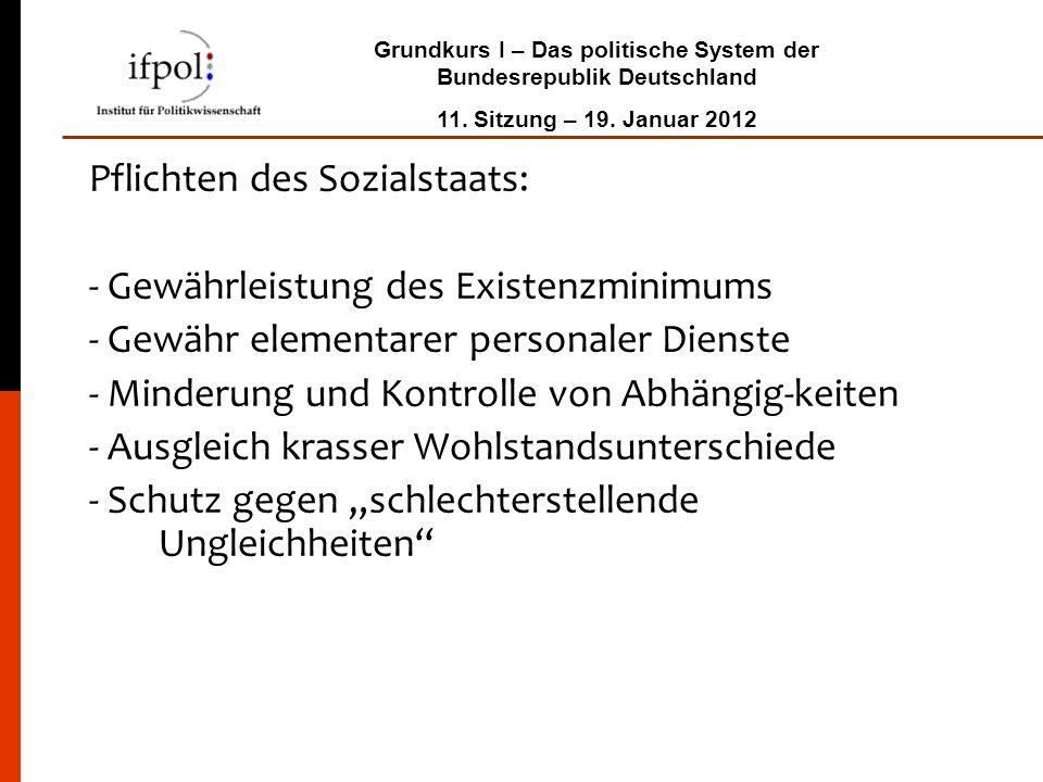 Grundkurs I – Das politische System der Bundesrepublik Deutschland 11. Sitzung – 19. Januar 2012 Pflichten des Sozialstaats: - Gewährleistung des Exis