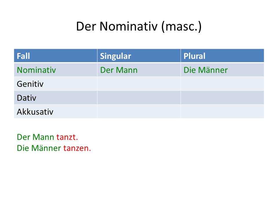 Der Nominativ (masc.) FallSingularPlural NominativDer MannDie Männer Genitiv Dativ Akkusativ Der Mann tanzt.