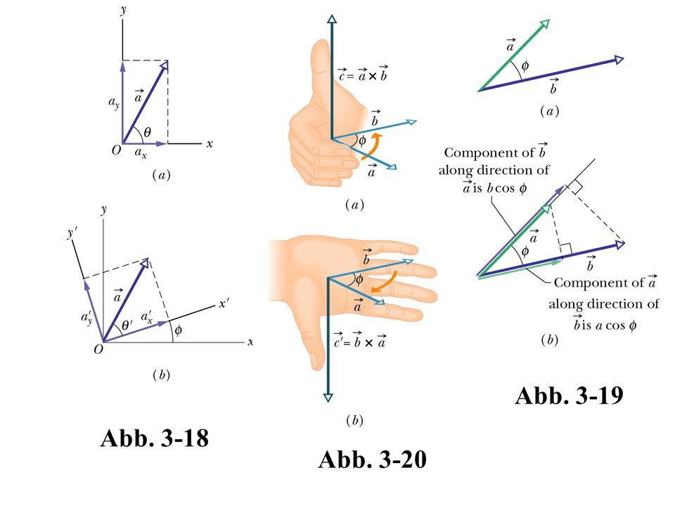 Abb. 3-18 Abb. 3-19 Abb. 3-20