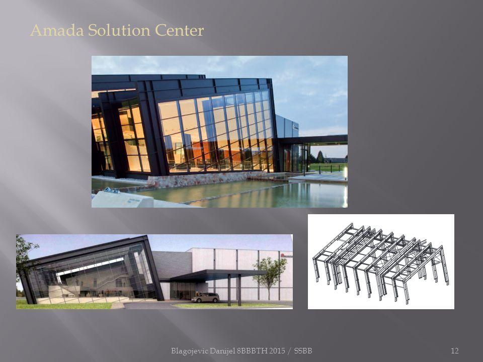Blagojevic Danijel 8BBBTH 2015 / SSBB12 Amada Solution Center