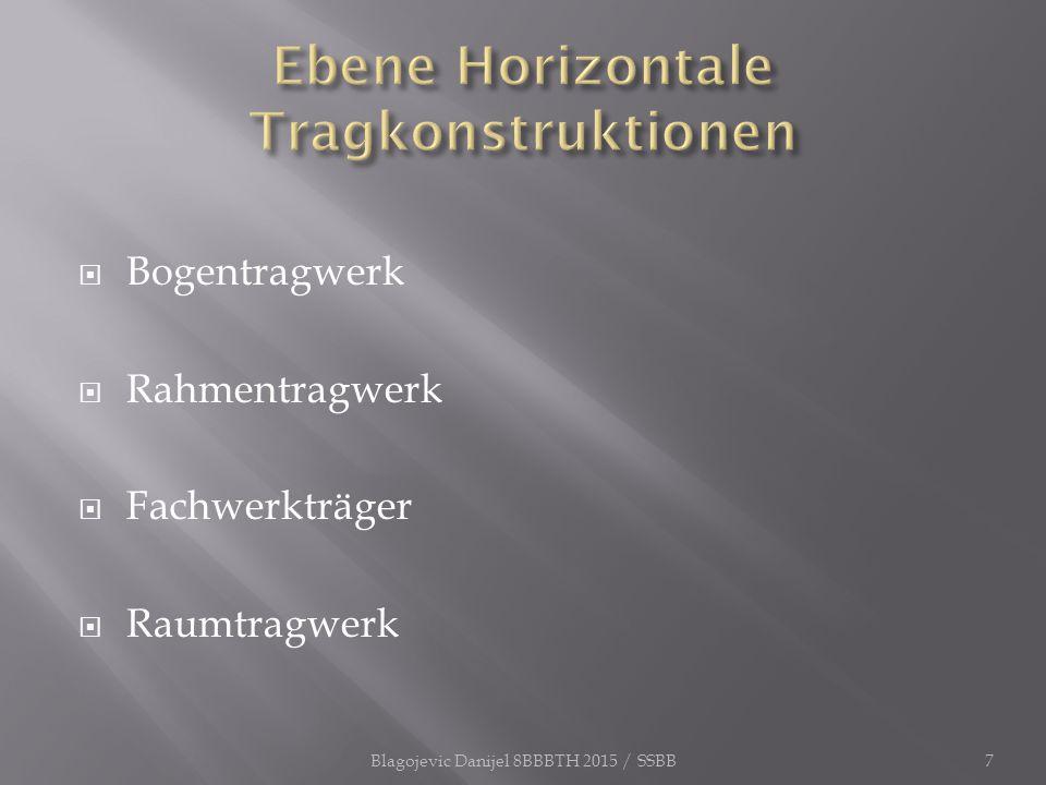  Bogentragwerk  Rahmentragwerk  Fachwerkträger  Raumtragwerk Blagojevic Danijel 8BBBTH 2015 / SSBB7
