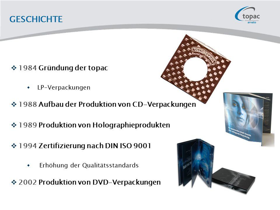 GESCHICHTE  1984 Gründung der topac  LP-Verpackungen  1988 Aufbau der Produktion von CD-Verpackungen  1989 Produktion von Holographieprodukten  1994 Zertifizierung nach DIN ISO 9001  Erhöhung der Qualitätsstandards  2002 Produktion von DVD-Verpackungen